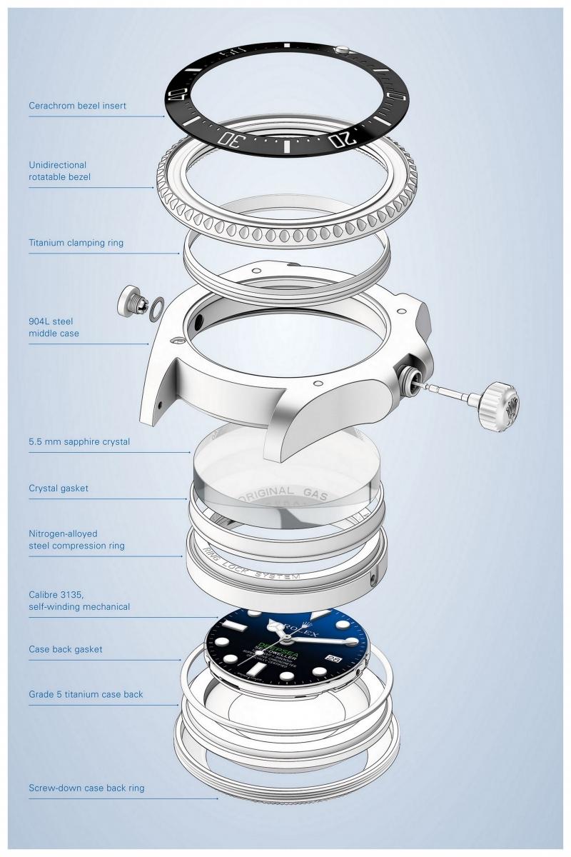 ROLEX DEEPSEA SEA-DWELLER 116660 - Bespoke by Bamford Watch Company